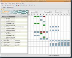 GanttProject - Kostenloser Projektmanager