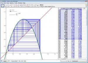 GeoGebra -  Gratis Mathematik-Software