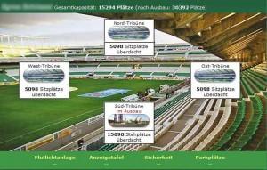 OFM - Stadionausbau, Reparatur und Erweiterung