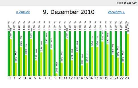 Screenshot serverstats.de