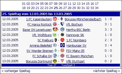 Liga-Manager-Online | Ergebnisse eintragen