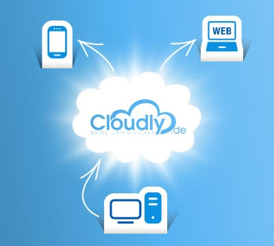 Cloudly - Backup & Sync