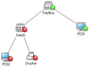 Kartenansicht - Netzwerkverbindungen überwachen