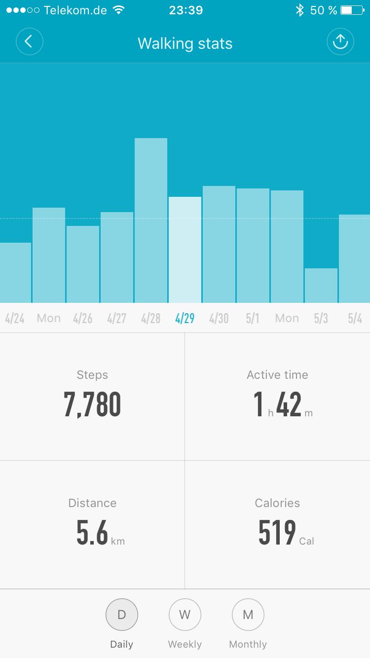 Fitness Tracker - Schritte im Überblick