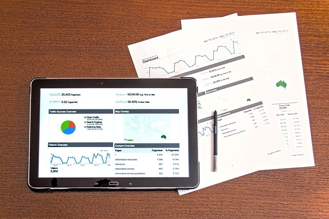 CRM Analyse Report